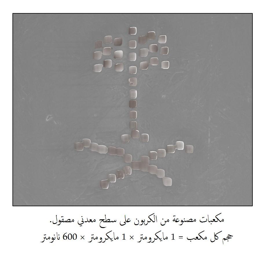 معهد الملك عبدالله لتقنية النانو يهدي الوطن أصغر شعار للمملكة العربية السعودية